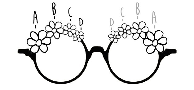 personalisation-lunettes-abcd